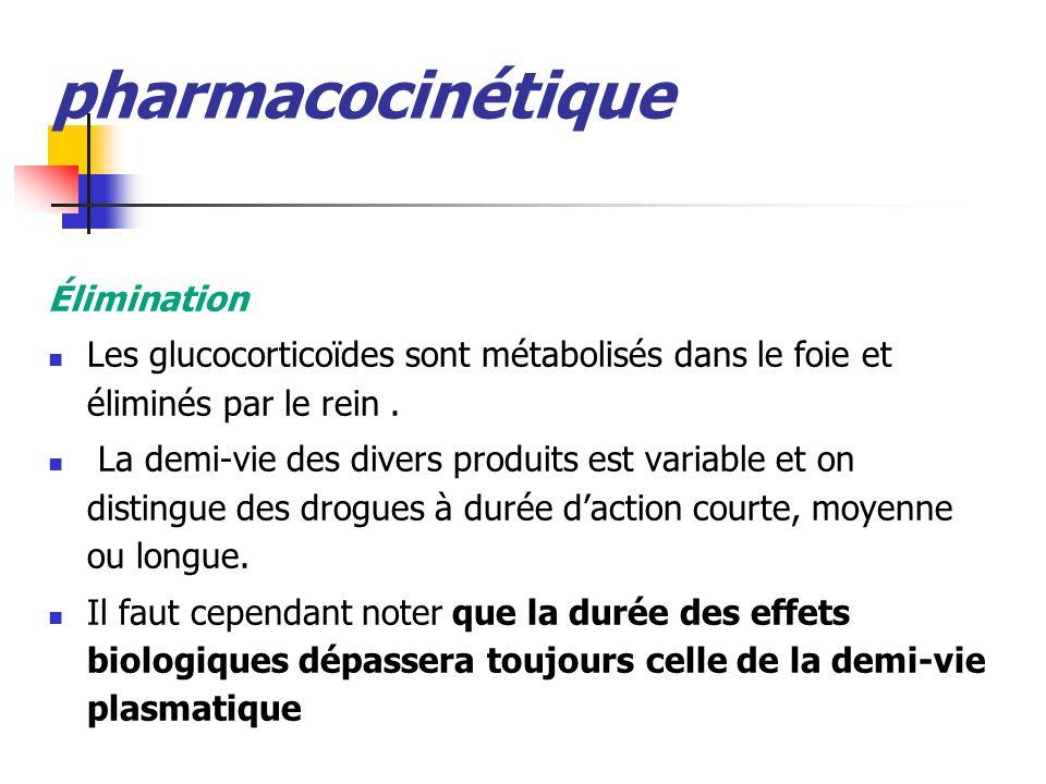 pharmacocinétique Élimination Les glucocorticoïdes sont métabolisés dans le foie et éliminés par le rein. La demi-vie des divers produits est variable