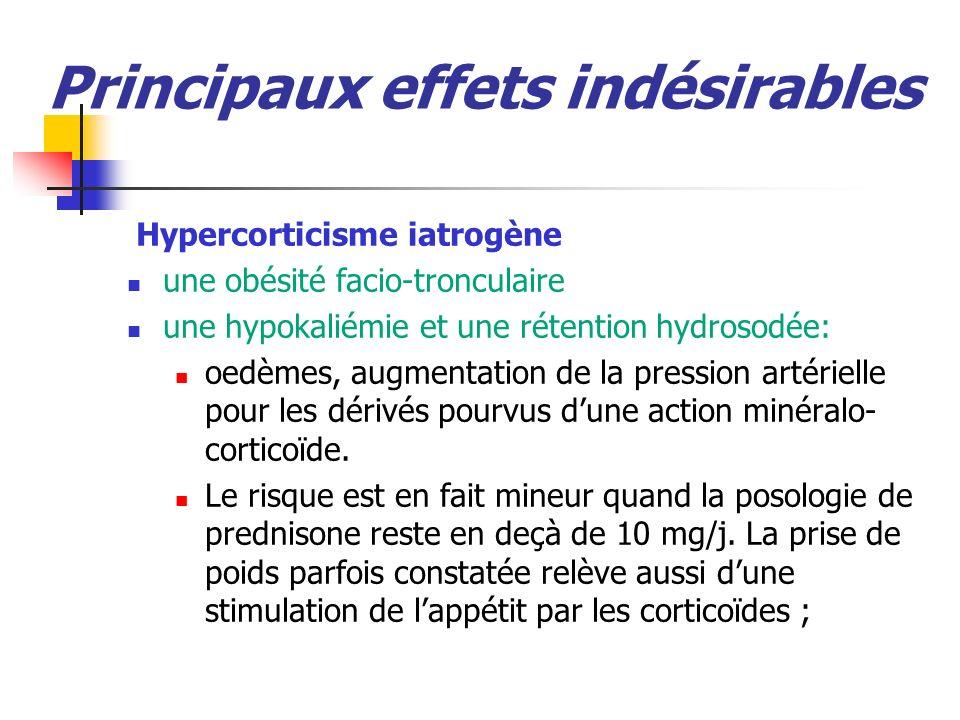 Principaux effets indésirables Hypercorticisme iatrogène une obésité facio-tronculaire une hypokaliémie et une rétention hydrosodée: oedèmes, augmenta
