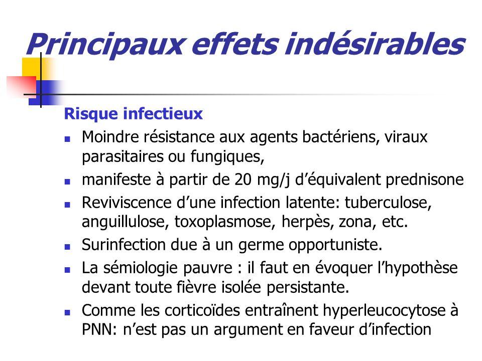 Principaux effets indésirables Risque infectieux Moindre résistance aux agents bactériens, viraux parasitaires ou fungiques, manifeste à partir de 20