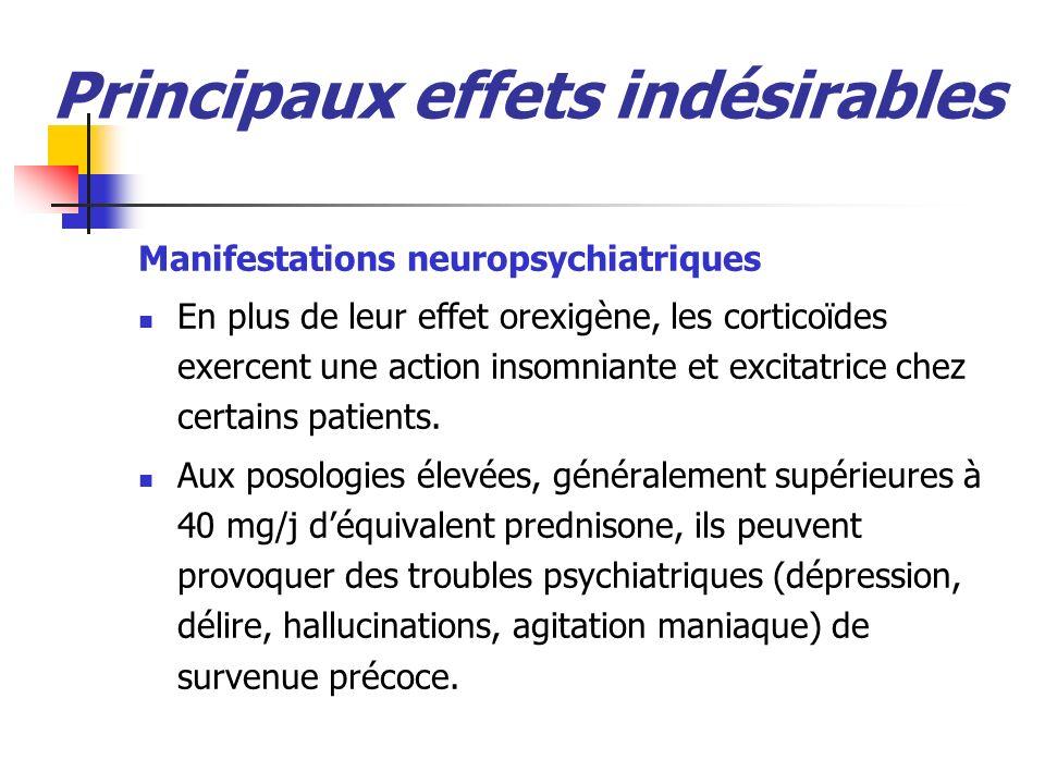 Principaux effets indésirables Manifestations neuropsychiatriques En plus de leur effet orexigène, les corticoïdes exercent une action insomniante et excitatrice chez certains patients.