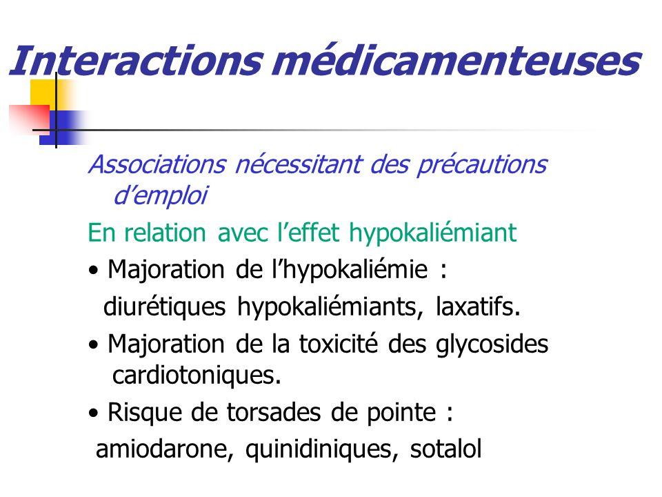 Interactions médicamenteuses Associations nécessitant des précautions demploi En relation avec leffet hypokaliémiant Majoration de lhypokaliémie : diu