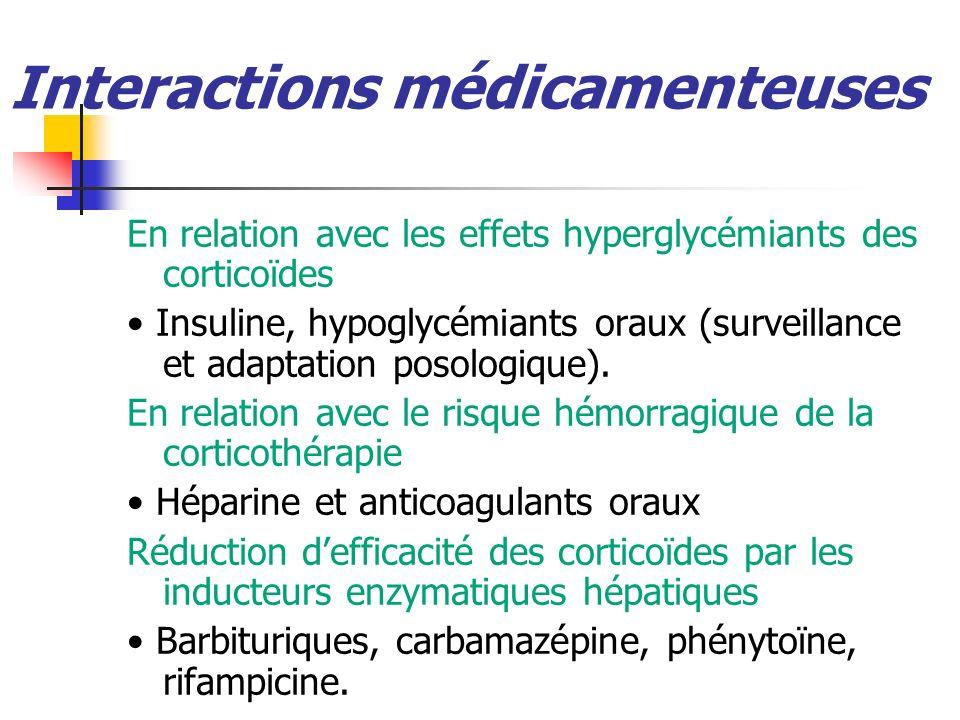Interactions médicamenteuses En relation avec les effets hyperglycémiants des corticoïdes Insuline, hypoglycémiants oraux (surveillance et adaptation