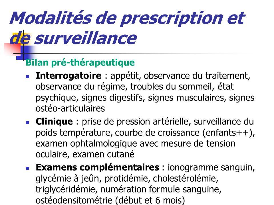 Modalités de prescription et de surveillance Bilan pré-thérapeutique Interrogatoire : appétit, observance du traitement, observance du régime, trouble