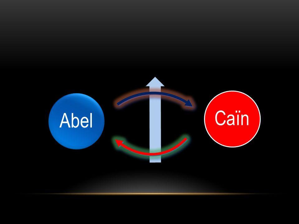 CaïnAbel