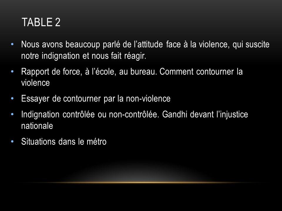 TABLE 2 Nous avons beaucoup parlé de lattitude face à la violence, qui suscite notre indignation et nous fait réagir. Rapport de force, à lécole, au b
