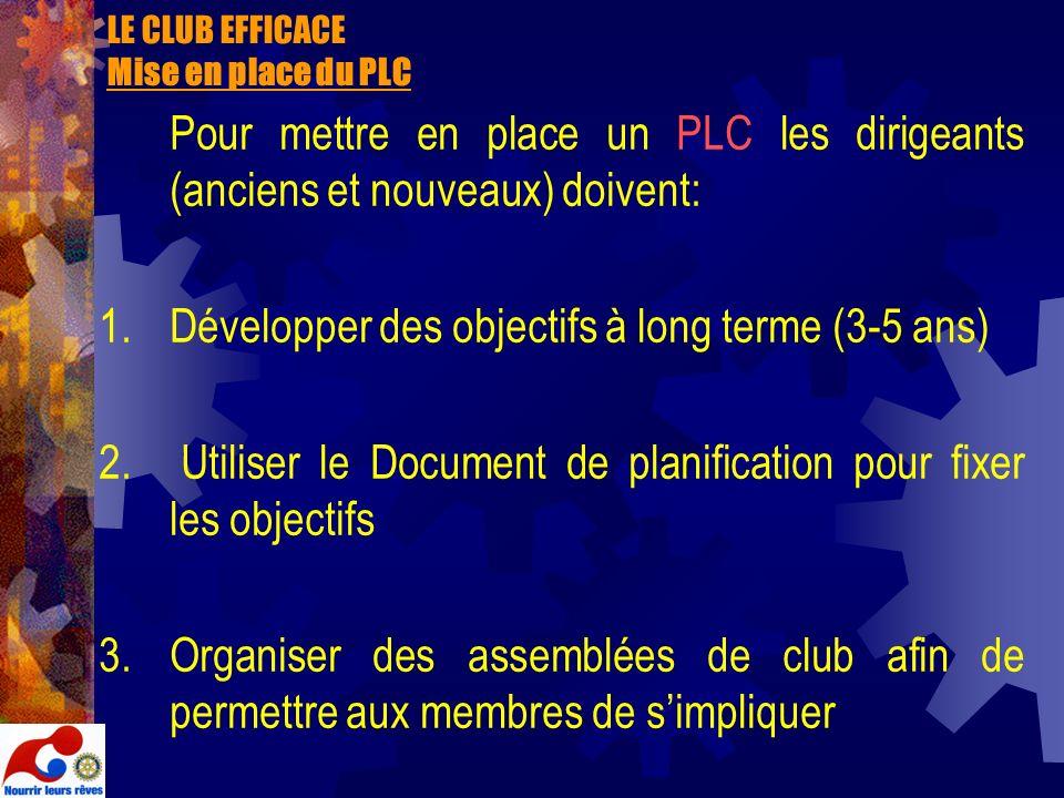 LE CLUB EFFICACE Mise en place du PLC Pour mettre en place un PLC les dirigeants (anciens et nouveaux) doivent: 1.Développer des objectifs à long term