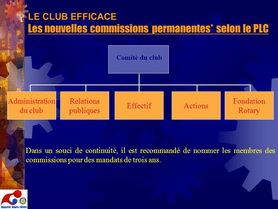 LE CLUB EFFICACE Les nouvelles commissions permanentes* selon le PLC Administration du club Relations publiques EffectifActions Fondation Rotary Comit