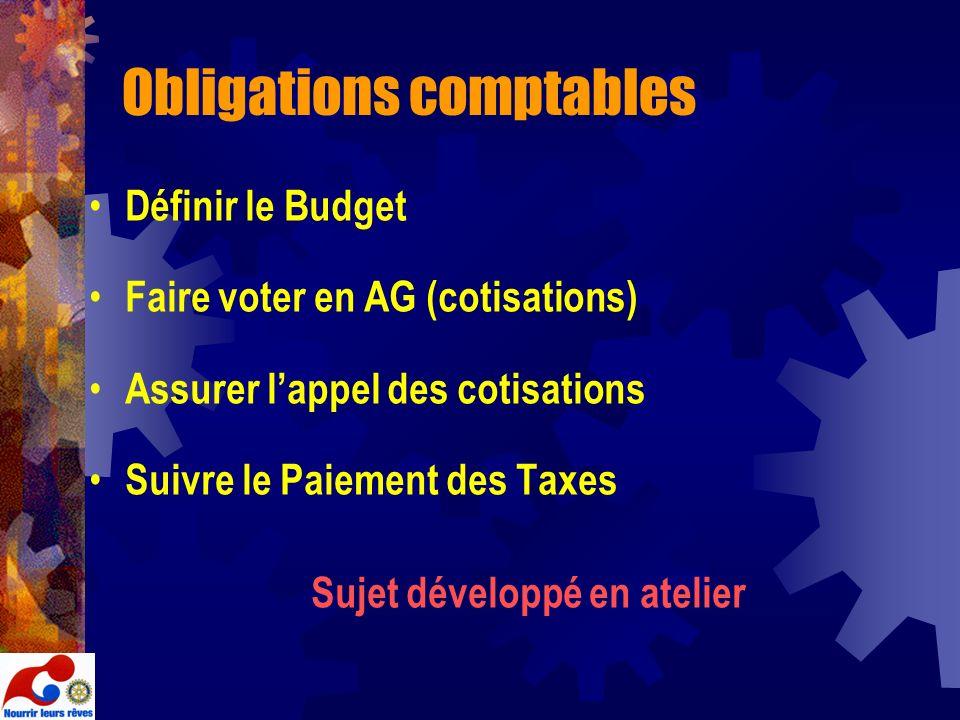 Obligations comptables Définir le Budget Faire voter en AG (cotisations) Assurer lappel des cotisations Suivre le Paiement des Taxes Sujet développé e