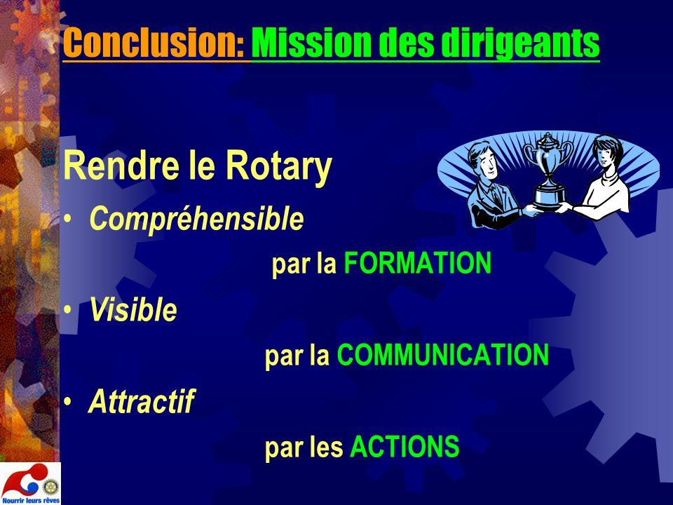 Conclusion: Mission des dirigeants Rendre le Rotary Compréhensible par la FORMATION Visible par la COMMUNICATION Attractif par les ACTIONS