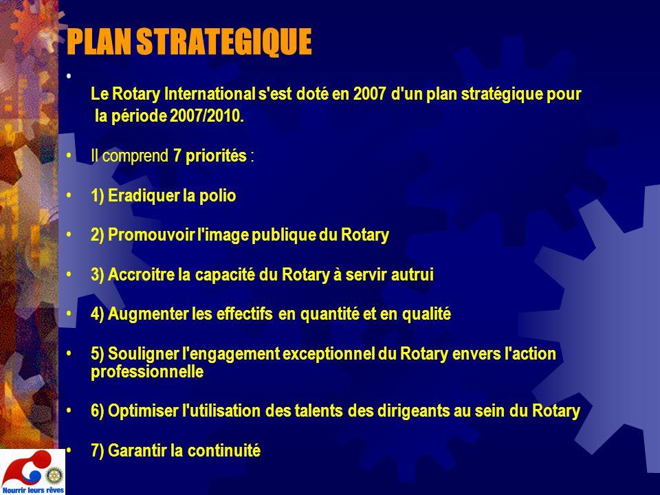 PLAN STRATEGIQUE Le Rotary International s'est doté en 2007 d'un plan stratégique pour la période 2007/2010. Il comprend 7 priorités : 1) Eradiquer la