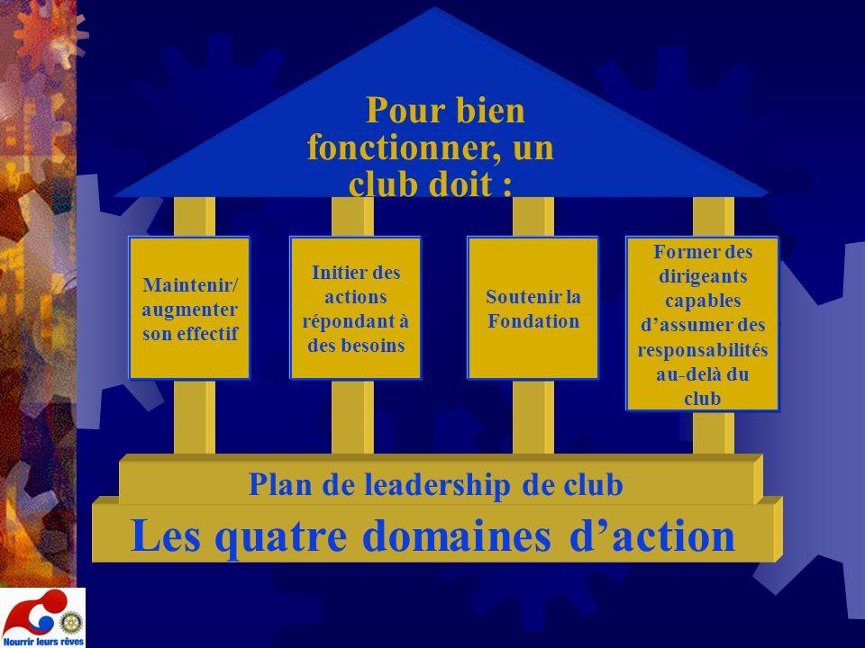 Pour bien fonctionner, un club doit : Maintenir/ augmenter son effectif Initier des actions répondant à des besoins Soutenir la Fondation Former des d