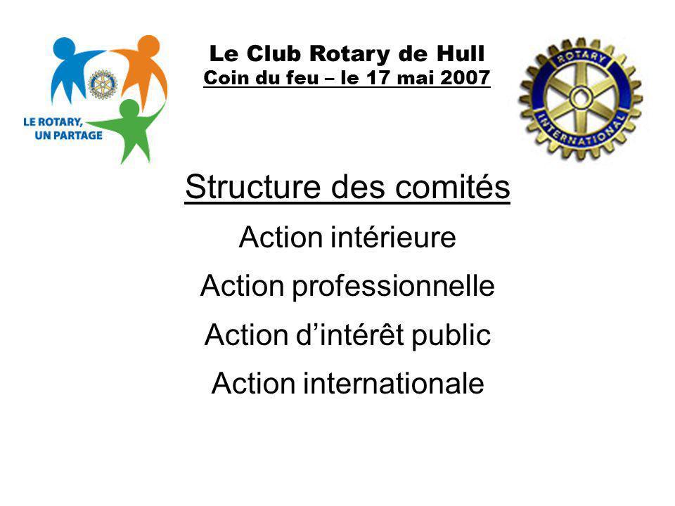 Le Club Rotary de Hull Coin du feu – le 17 mai 2007 Structure des comités Action intérieure Action professionnelle Action dintérêt public Action inter