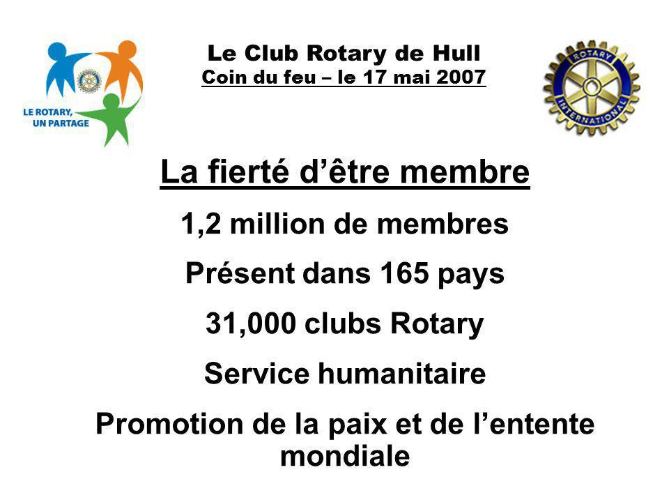 Le Club Rotary de Hull Coin du feu – le 17 mai 2007 La fierté dêtre membre 1,2 million de membres Présent dans 165 pays 31,000 clubs Rotary Service hu
