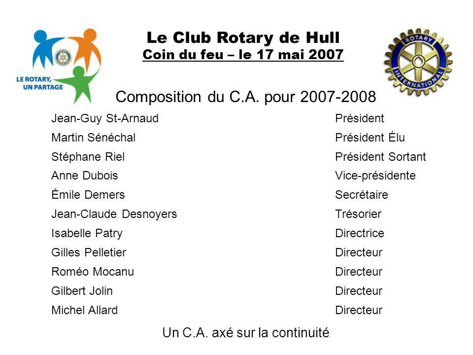 Le Club Rotary de Hull Coin du feu – le 17 mai 2007 Composition du C.A. pour 2007-2008 Jean-Guy St-ArnaudPrésident Martin SénéchalPrésident Élu Stépha