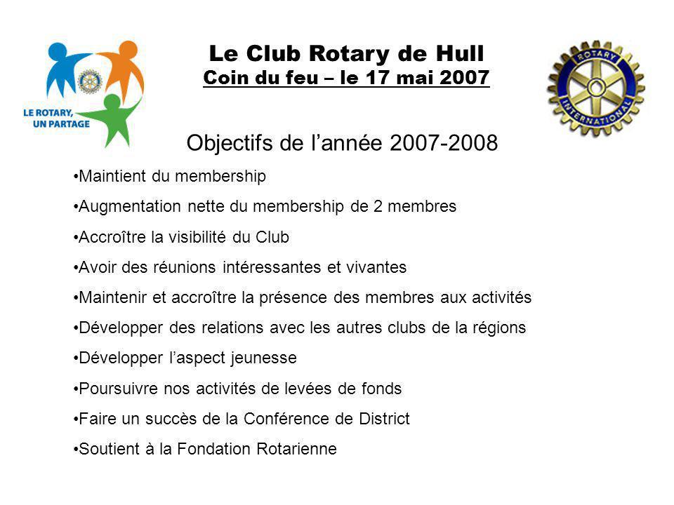 Le Club Rotary de Hull Coin du feu – le 17 mai 2007 Objectifs de lannée 2007-2008 Maintient du membership Augmentation nette du membership de 2 membre