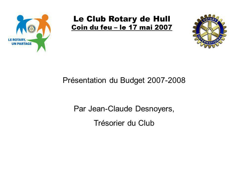 Le Club Rotary de Hull Coin du feu – le 17 mai 2007 Présentation du Budget 2007-2008 Par Jean-Claude Desnoyers, Trésorier du Club