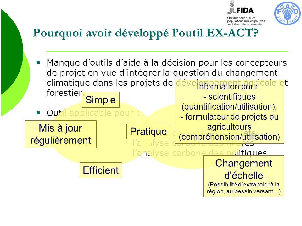 Pourquoi avoir développé loutil EX-ACT? Manque doutils daide à la décision pour les concepteurs de projet en vue dintégrer la question du changement c