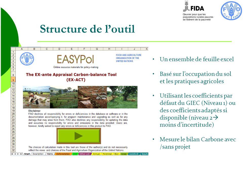 Un ensemble de feuille excel Basé sur loccupation du sol et les pratiques agricoles Utilisant les coefficients par défaut du GIEC (Niveau 1) ou des co