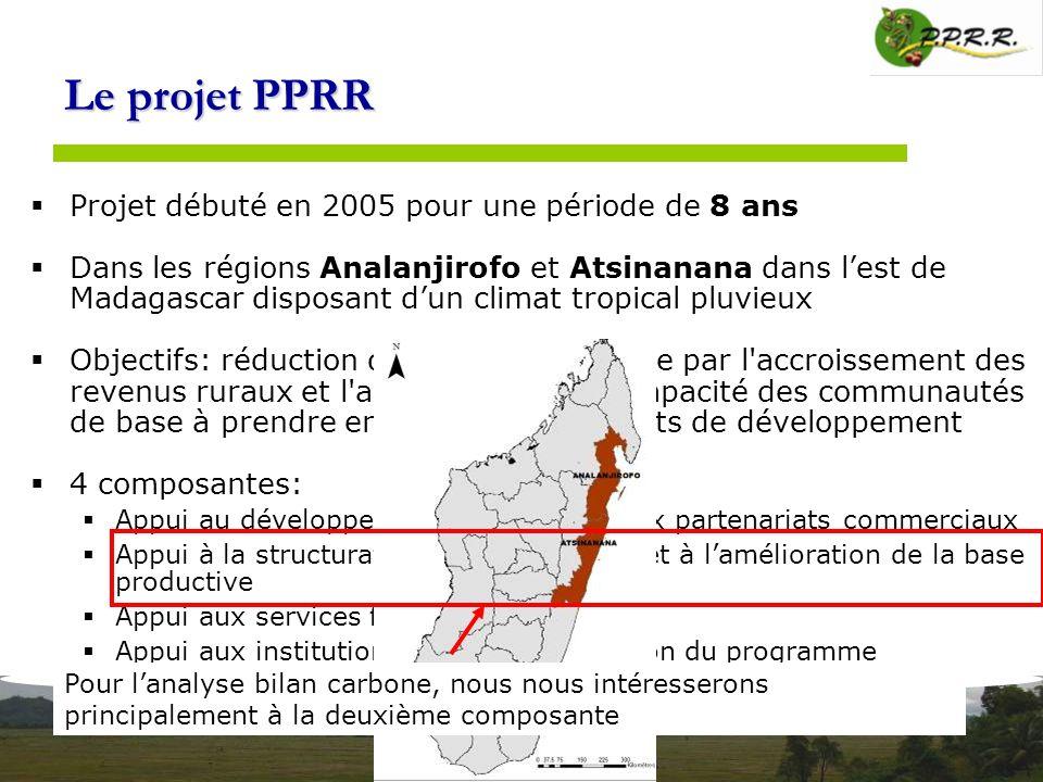 Le projet PPRR Projet débuté en 2005 pour une période de 8 ans Dans les régions Analanjirofo et Atsinanana dans lest de Madagascar disposant dun clima