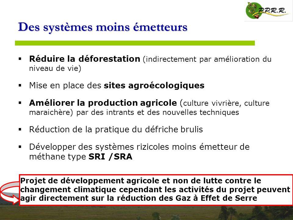 Des systèmes moins émetteurs Réduire la déforestation (indirectement par amélioration du niveau de vie) Mise en place des sites agroécologiques Amélio