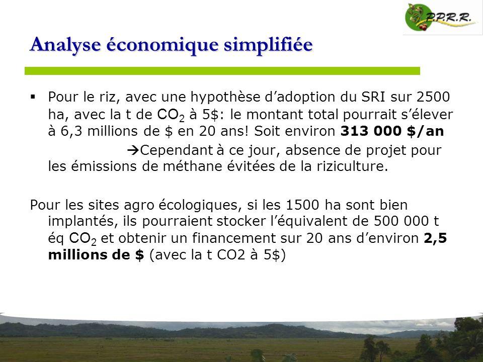 Analyse économique simplifiée Pour le riz, avec une hypothèse dadoption du SRI sur 2500 ha, avec la t de CO 2 à 5$: le montant total pourrait sélever