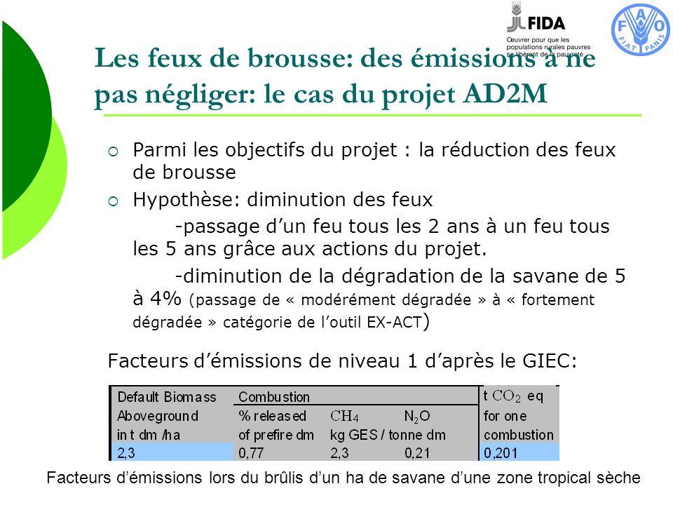 Les feux de brousse: des émissions à ne pas négliger: le cas du projet AD2M Parmi les objectifs du projet : la réduction des feux de brousse Hypothèse