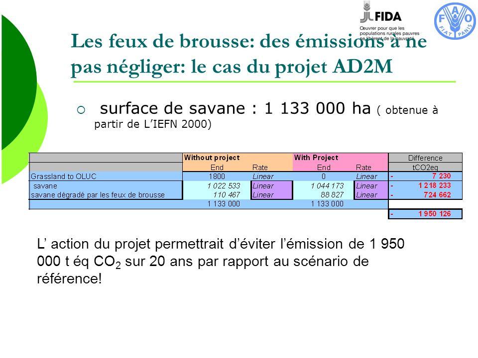 Les feux de brousse: des émissions à ne pas négliger: le cas du projet AD2M surface de savane : 1 133 000 ha ( obtenue à partir de LIEFN 2000) L actio