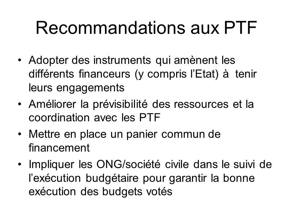 Recommandations aux PTF Adopter des instruments qui amènent les différents financeurs (y compris lEtat) à tenir leurs engagements Améliorer la prévisibilité des ressources et la coordination avec les PTF Mettre en place un panier commun de financement Impliquer les ONG/société civile dans le suivi de lexécution budgétaire pour garantir la bonne exécution des budgets votés