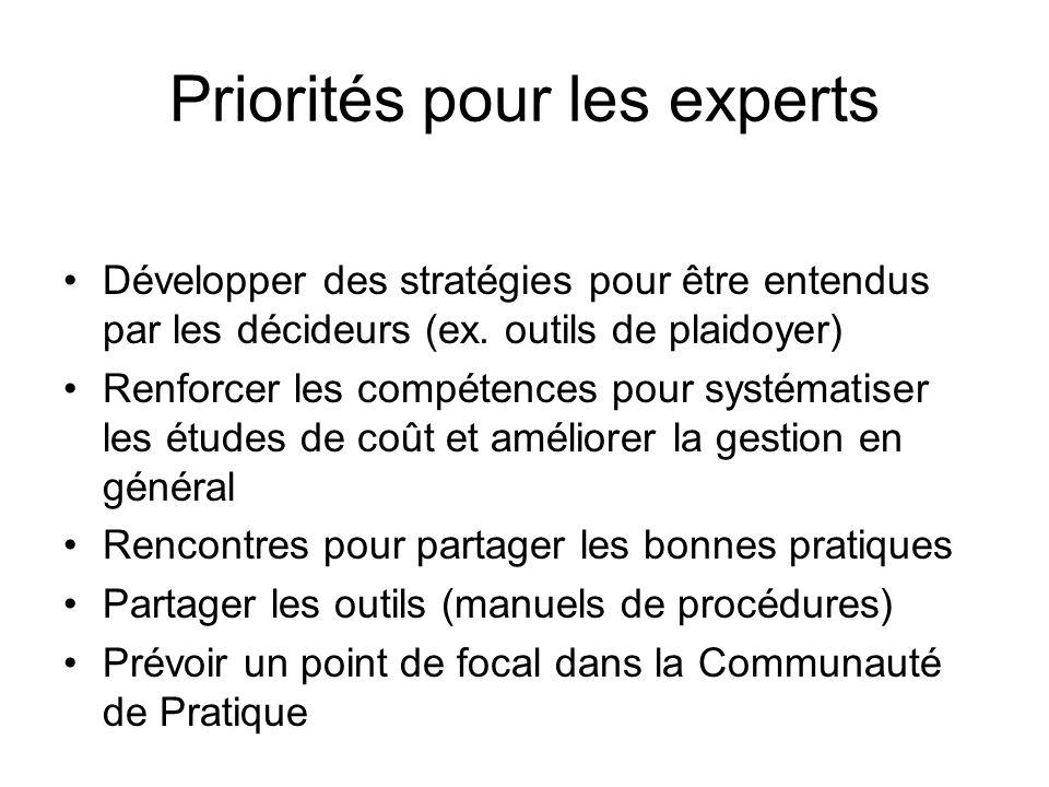 Priorités pour les experts Développer des stratégies pour être entendus par les décideurs (ex. outils de plaidoyer) Renforcer les compétences pour sys