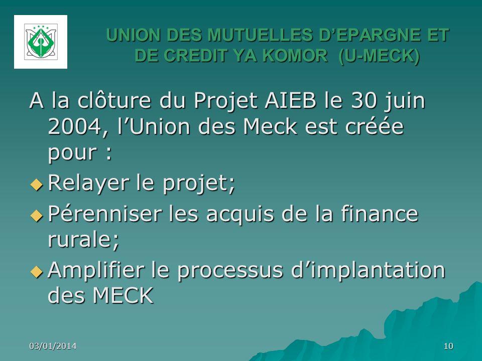 UNION DES MUTUELLES DEPARGNE ET DE CREDIT YA KOMOR (U-MECK) A la clôture du Projet AIEB le 30 juin 2004, lUnion des Meck est créée pour : Relayer le p