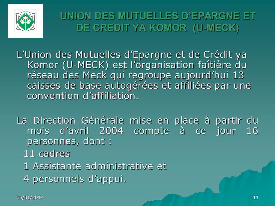 03/01/201411 UNION DES MUTUELLES DEPARGNE ET DE CREDIT YA KOMOR (U-MECK) LUnion des Mutuelles dEpargne et de Crédit ya Komor (U-MECK) est lorganisatio