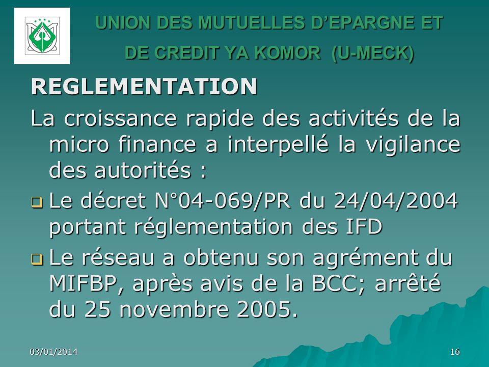 03/01/201416 UNION DES MUTUELLES DEPARGNE ET DE CREDIT YA KOMOR (U-MECK) REGLEMENTATION La croissance rapide des activités de la micro finance a inter