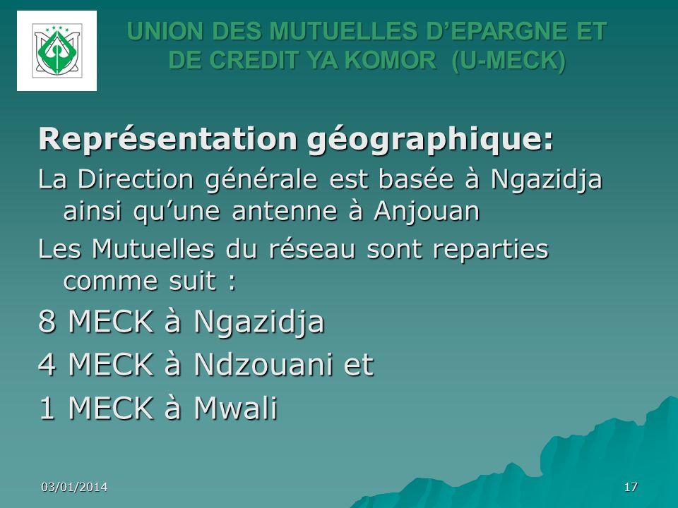 03/01/201417 Représentation géographique: La Direction générale est basée à Ngazidja ainsi quune antenne à Anjouan Les Mutuelles du réseau sont repart