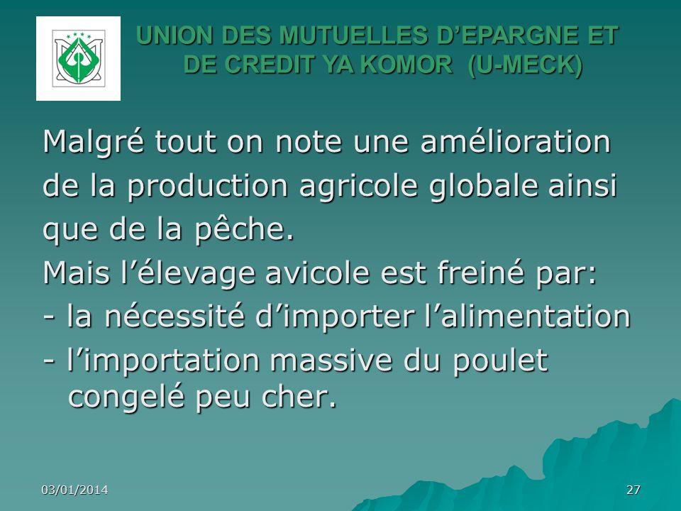 03/01/201427 Malgré tout on note une amélioration de la production agricole globale ainsi que de la pêche. Mais lélevage avicole est freiné par: - la