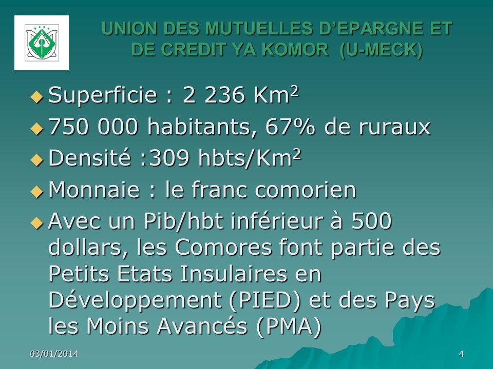 UNION DES MUTUELLES DEPARGNE ET DE CREDIT YA KOMOR (U-MECK) Superficie : 2 236 Km 2 Superficie : 2 236 Km 2 750 000 habitants, 67% de ruraux 750 000 h