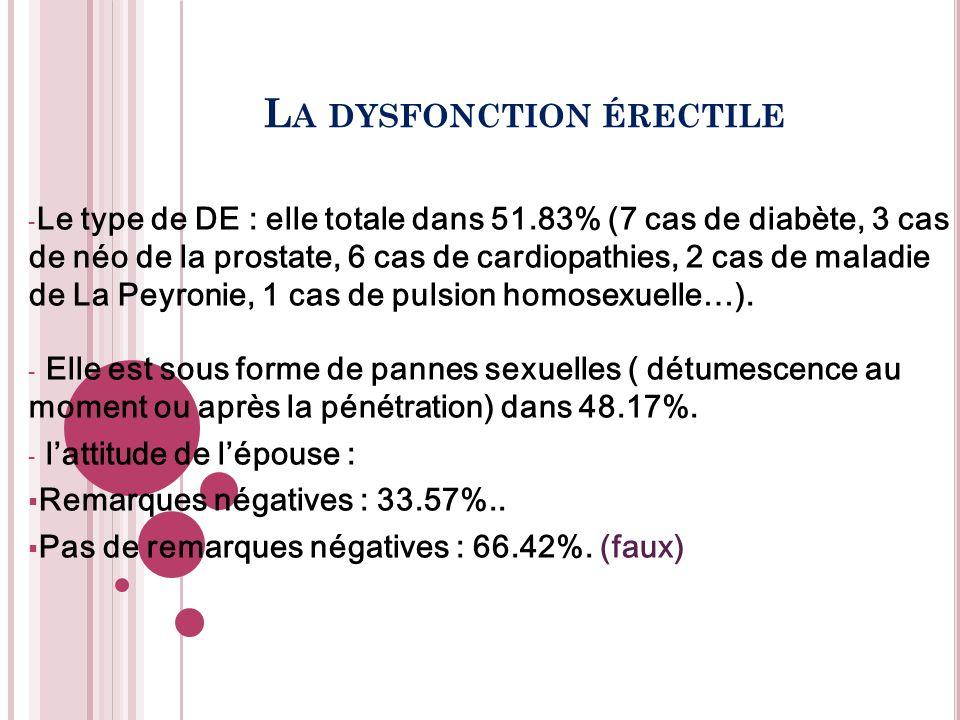 L A DYSFONCTION ÉRECTILE - Le type de DE : elle totale dans 51.83% (7 cas de diabète, 3 cas de néo de la prostate, 6 cas de cardiopathies, 2 cas de ma