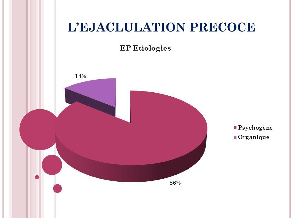LEJACLULATION PRECOCE