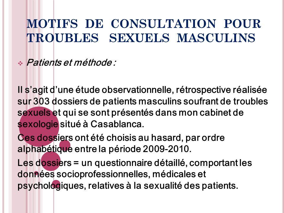 MOTIFS DE CONSULTATION POUR TROUBLES SEXUELS MASCULINS Critères dinclusion : Tous patients masculins présentant un trouble sexuel effectif et ayant reçu un traitement psychothérapique et/ou médicamenteux.