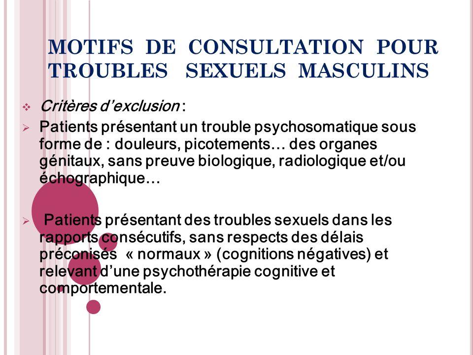 MOTIFS DE CONSULTATION POUR TROUBLES SEXUELS MASCULINS Critères dexclusion : Patients présentant un trouble psychosomatique sous forme de : douleurs,