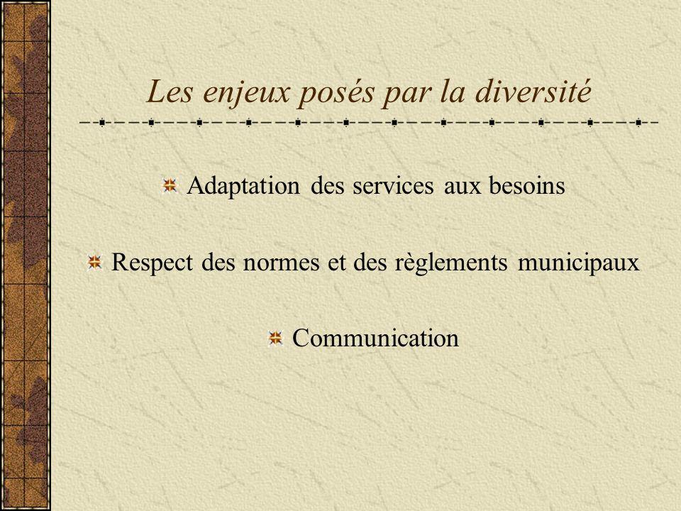 Les enjeux posés par la diversité Adaptation des services aux besoins Respect des normes et des règlements municipaux Communication