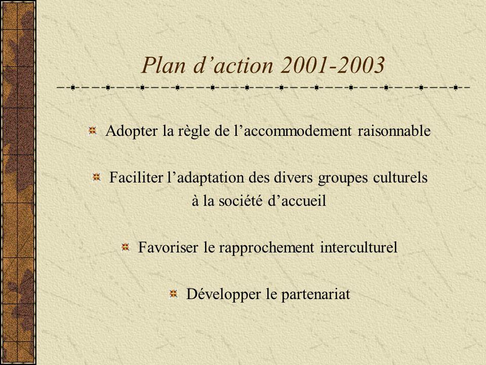 Plan daction 2001-2003 Adopter la règle de laccommodement raisonnable Faciliter ladaptation des divers groupes culturels à la société daccueil Favoriser le rapprochement interculturel Développer le partenariat