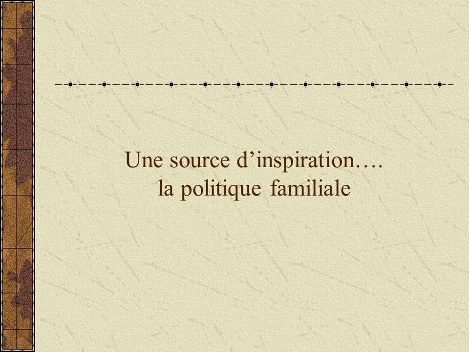 Une source dinspiration…. la politique familiale