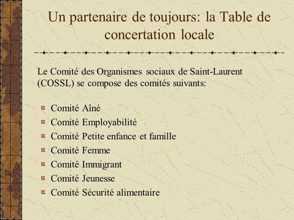 Comité Aîné Comité Employabilité Comité Petite enfance et famille Comité Femme Comité Immigrant Comité Jeunesse Comité Sécurité alimentaire Un partenaire de toujours: la Table de concertation locale Le Comité des Organismes sociaux de Saint-Laurent (COSSL) se compose des comités suivants: