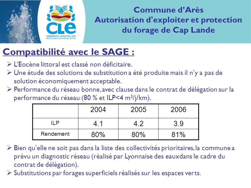 Compatibilité avec le SAGE : LEocène littoral est classé non déficitaire.