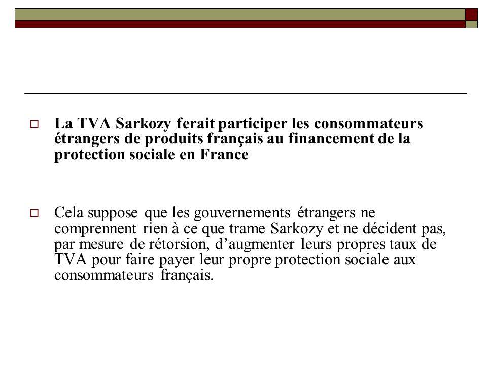La TVA Sarkozy ferait participer les consommateurs étrangers de produits français au financement de la protection sociale en France Cela suppose que les gouvernements étrangers ne comprennent rien à ce que trame Sarkozy et ne décident pas, par mesure de rétorsion, daugmenter leurs propres taux de TVA pour faire payer leur propre protection sociale aux consommateurs français.
