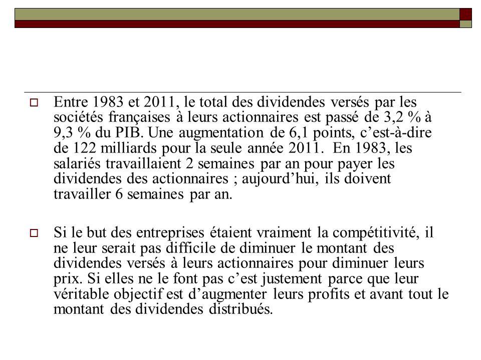 Entre 1983 et 2011, le total des dividendes versés par les sociétés françaises à leurs actionnaires est passé de 3,2 % à 9,3 % du PIB.