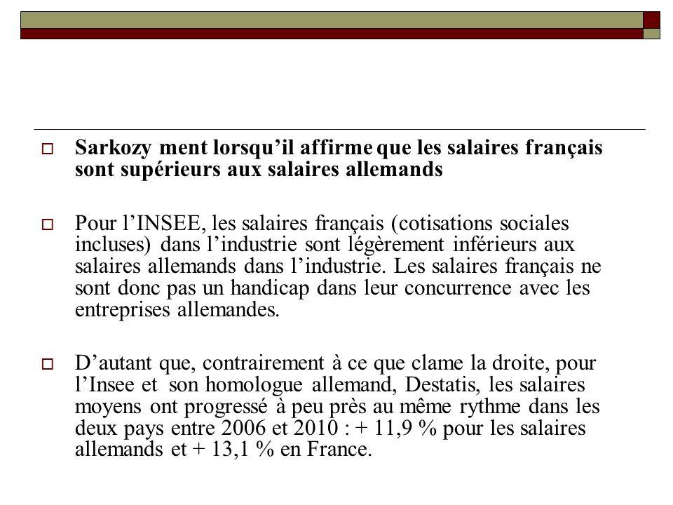Sarkozy ment lorsquil affirme que les salaires français sont supérieurs aux salaires allemands Pour lINSEE, les salaires français (cotisations sociales incluses) dans lindustrie sont légèrement inférieurs aux salaires allemands dans lindustrie.