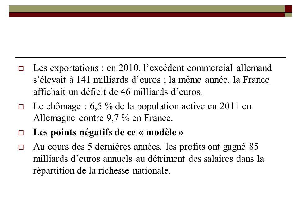 Les exportations : en 2010, lexcédent commercial allemand sélevait à 141 milliards deuros ; la même année, la France affichait un déficit de 46 milliards deuros.