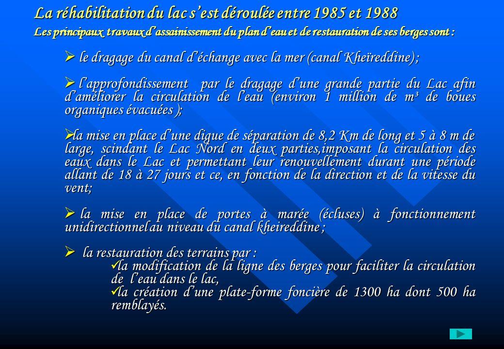 La réhabilitation du lac sest déroulée entre 1985 et 1988 Les principaux travaux dassainissement du plan deau et de restauration de ses berges sont :