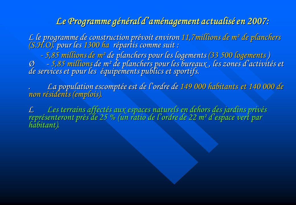 Le Programme général daménagement actualisé en 2007: L le programme de construction prévoit environ 11,7millions de m² de planchers (S.H.O). pour les